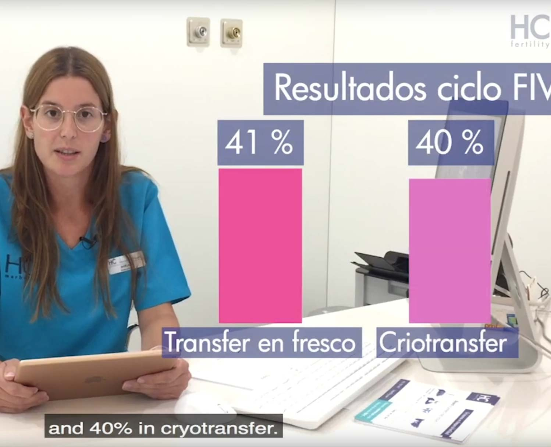 resultados FIV