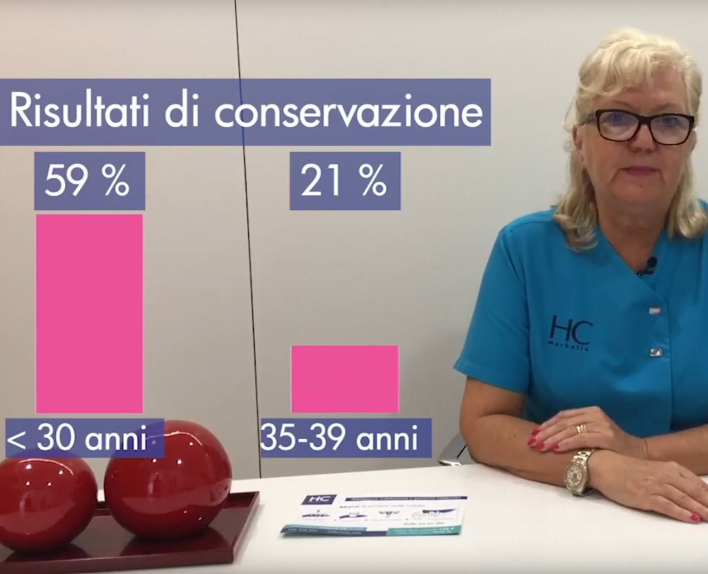 resultati di conservazione